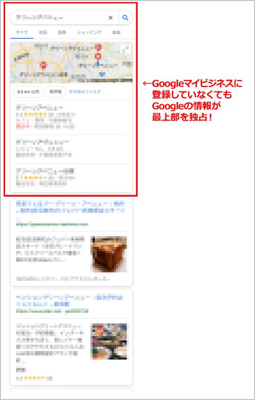 Googleマイビジネスに登録していない店舗