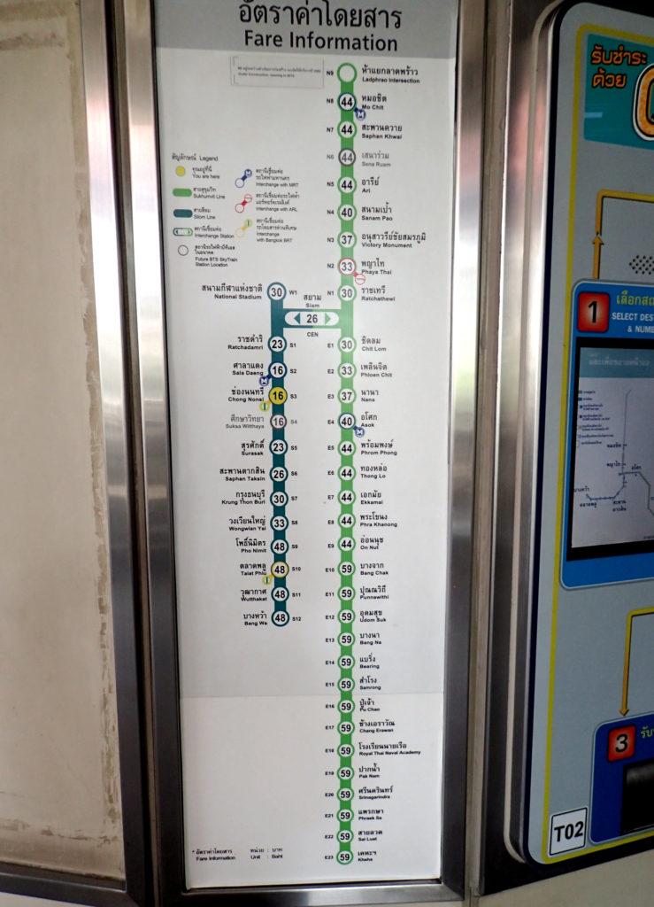 BTS路線図全体
